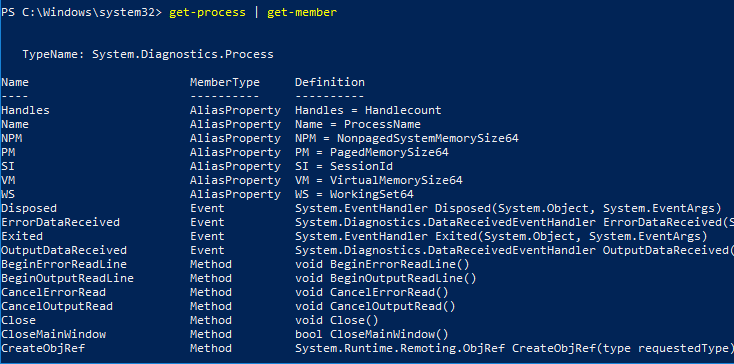 PowerShell Documentation Cmdlets - The Built-in Hidden Secrets | CCB